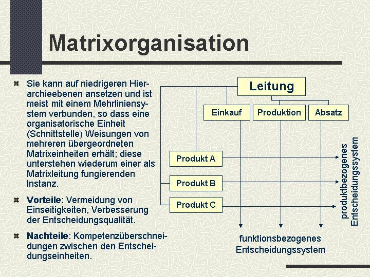 Positron Emission Tomography 2011