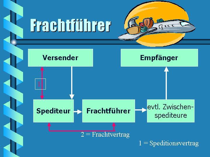 Frachtfuhrer oder spediteur